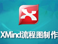 XMind For Mac 3.6.1